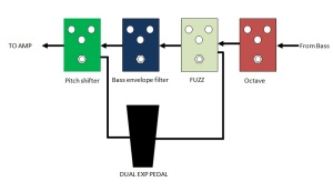 dual exp pedal