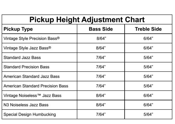 pickup height