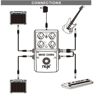 conect nux