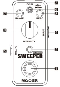 sweeper control