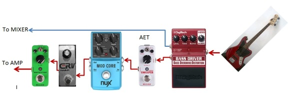 mini-pedalboard-diagram